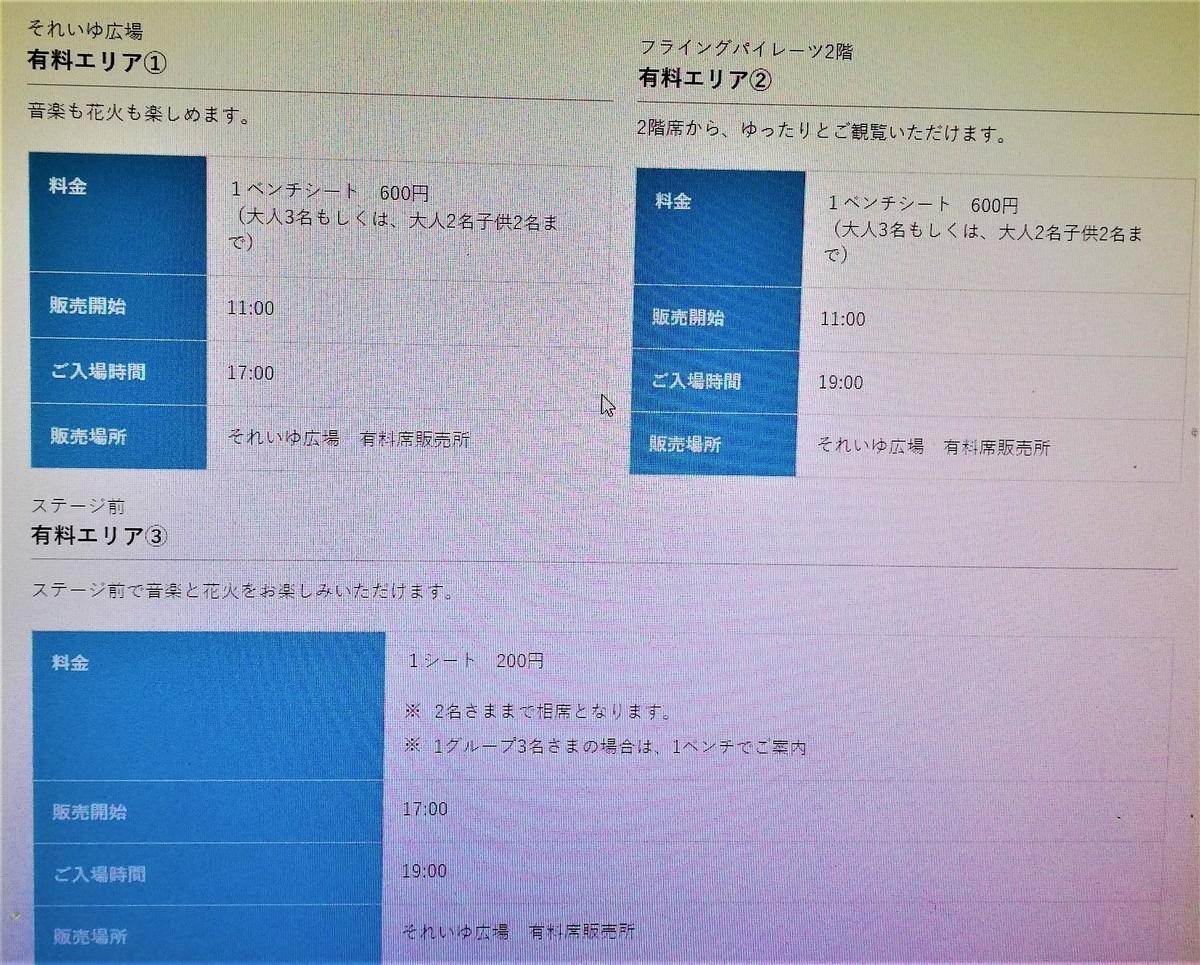 f:id:Tokyo-amuse:20200804093428j:plain