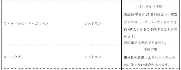 f:id:Tokyo-amuse:20200918002309p:plain