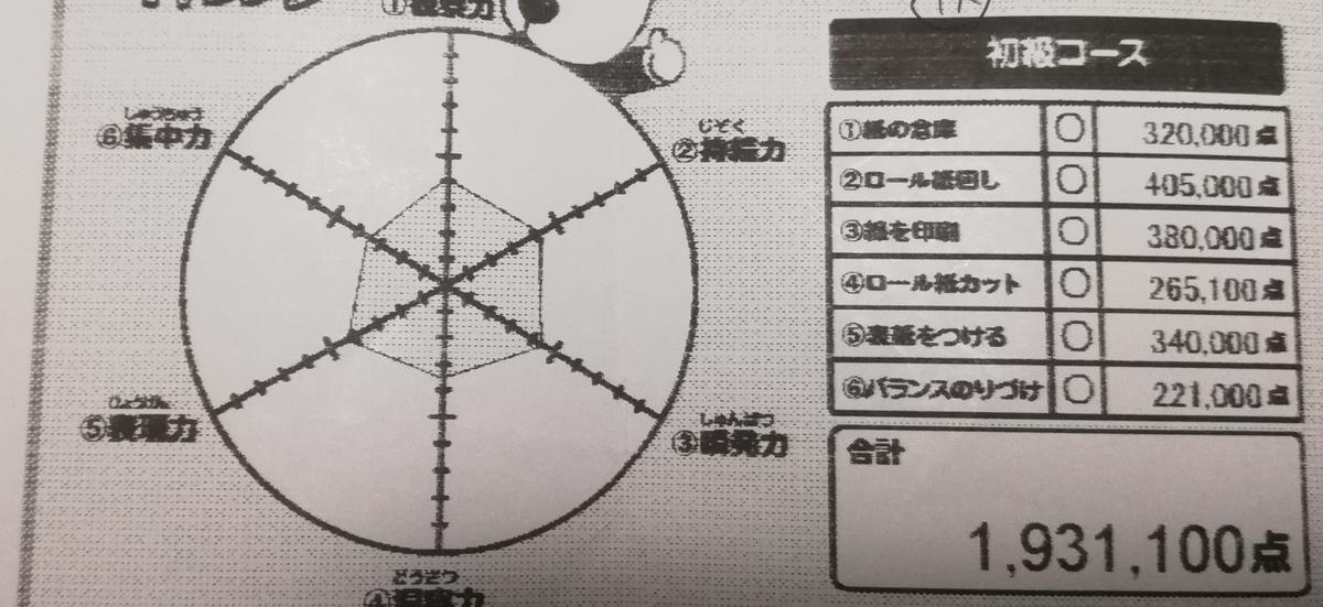 f:id:Tokyo-amuse:20201002004413j:plain