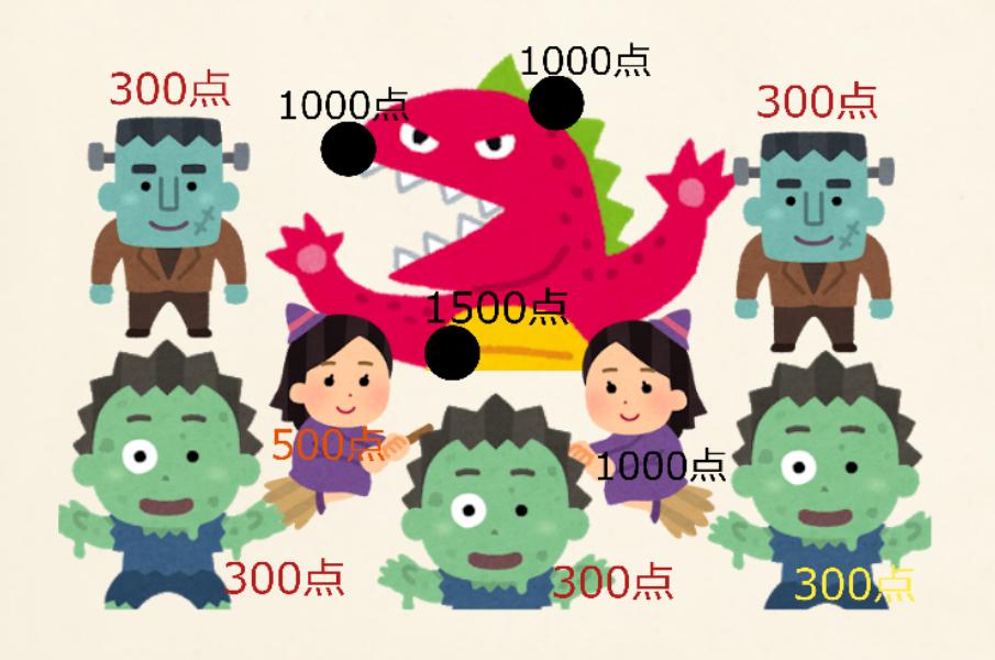 f:id:Tokyo-amuse:20210412233835p:plain