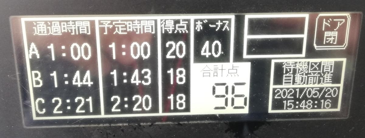 f:id:Tokyo-amuse:20210521191045j:plain