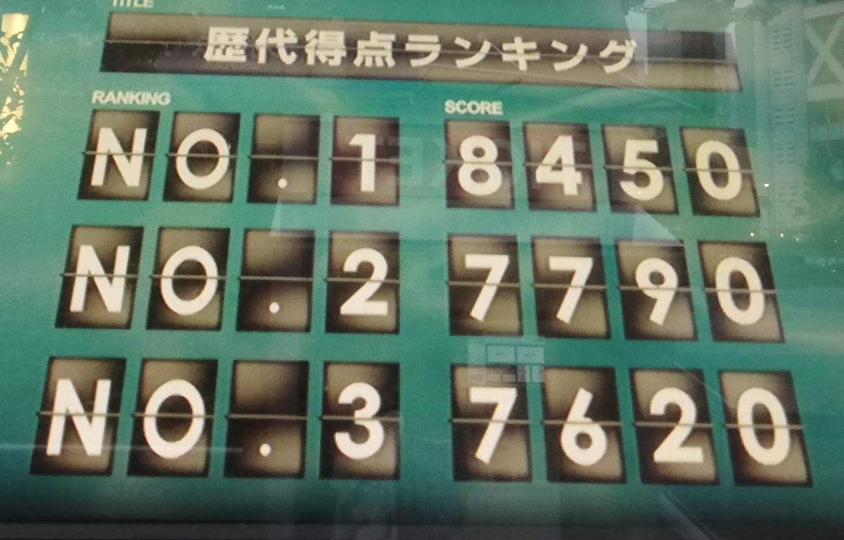 f:id:Tokyo-amuse:20210707013422j:plain