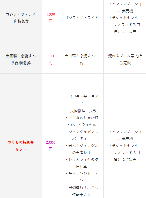 f:id:Tokyo-amuse:20210708172930p:plain
