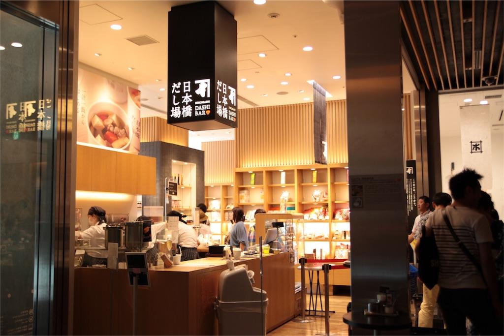 f:id:Tokyo-hitsumabushi:20160806215558j:image