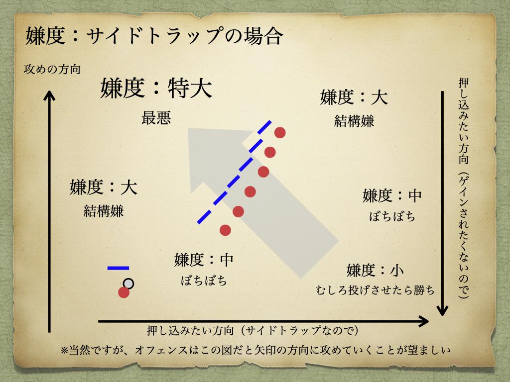 f:id:TokyoDarwin:20200506045044j:plain