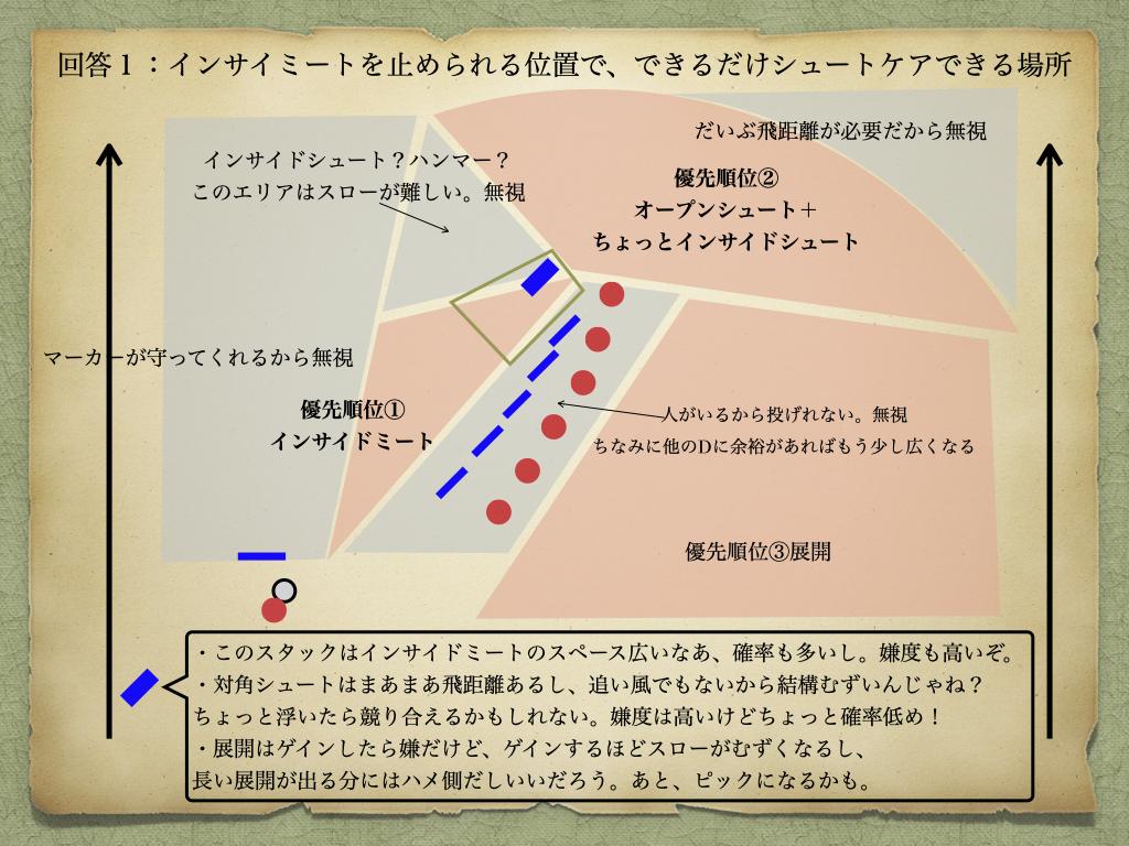 f:id:TokyoDarwin:20200506045213j:plain