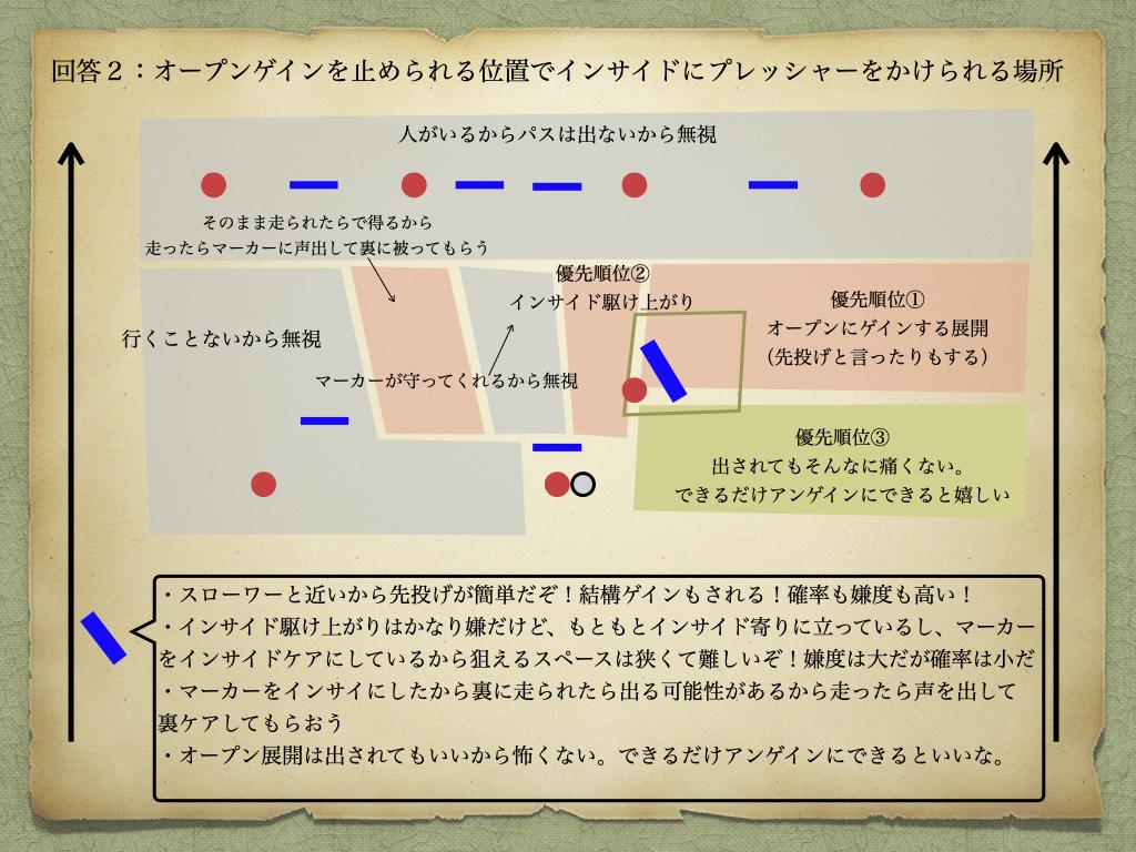f:id:TokyoDarwin:20200506045430j:plain