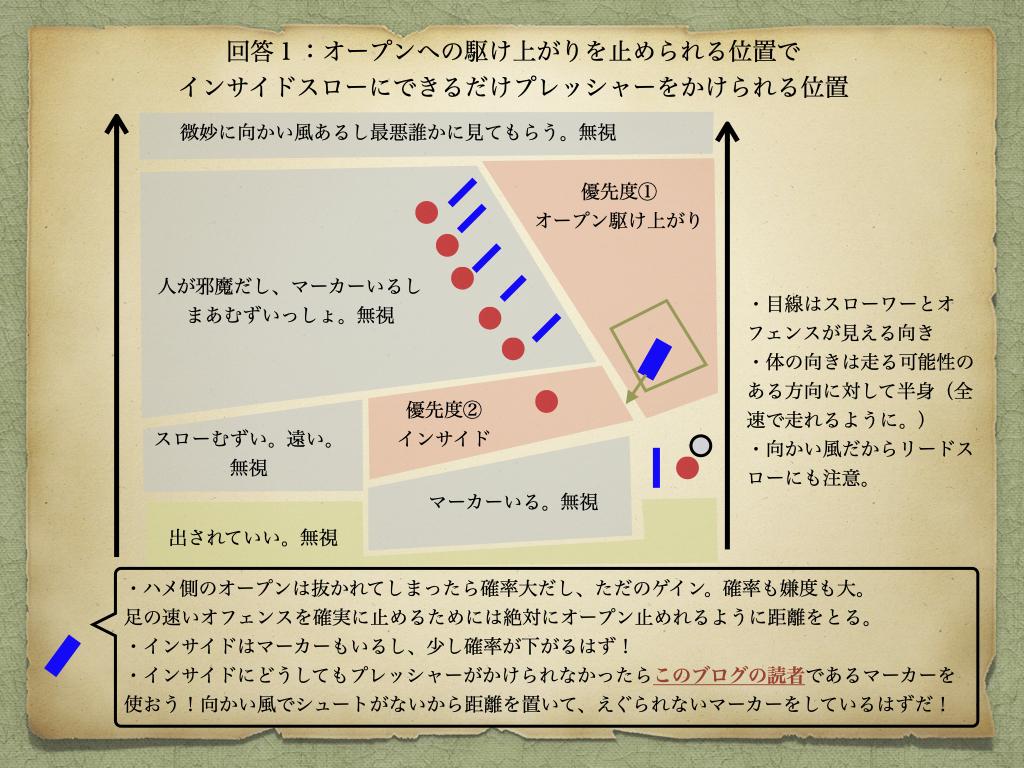 f:id:TokyoDarwin:20200509115856j:plain