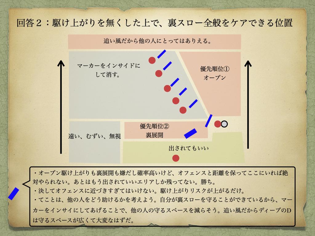 f:id:TokyoDarwin:20200509120146j:plain