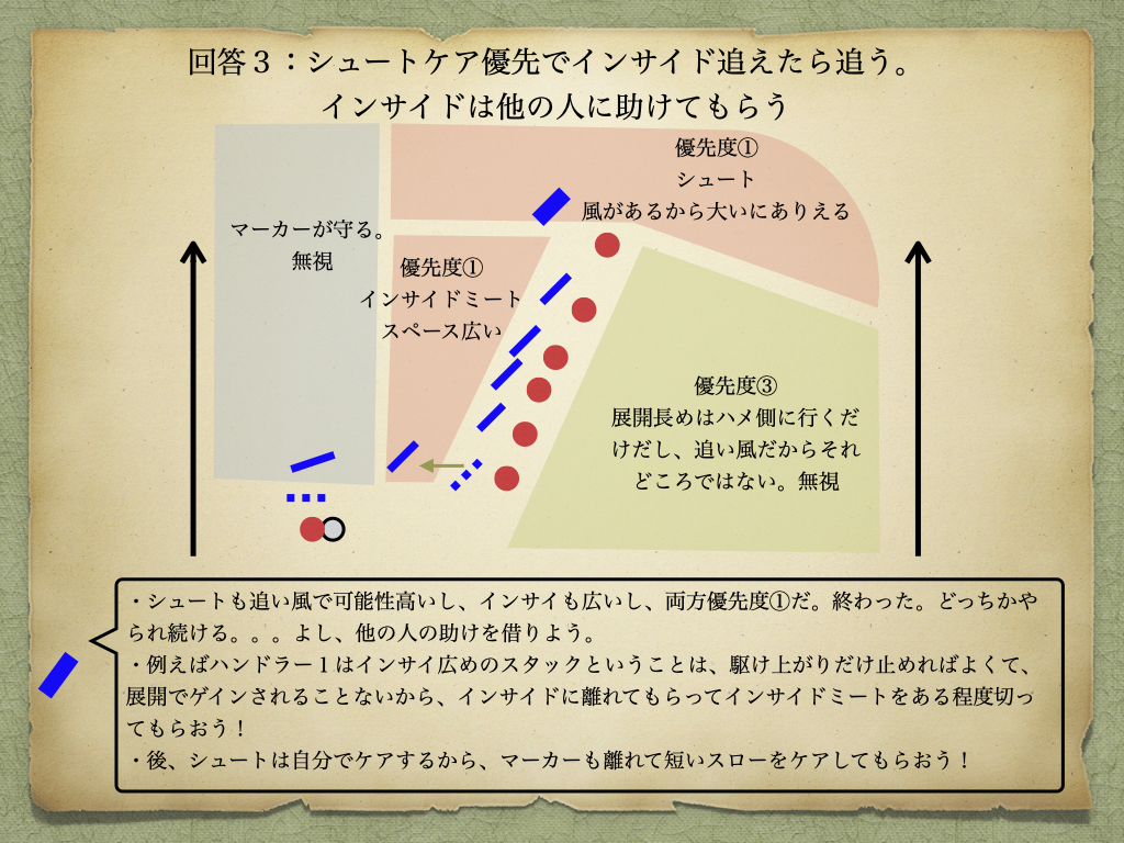f:id:TokyoDarwin:20200509120256j:plain