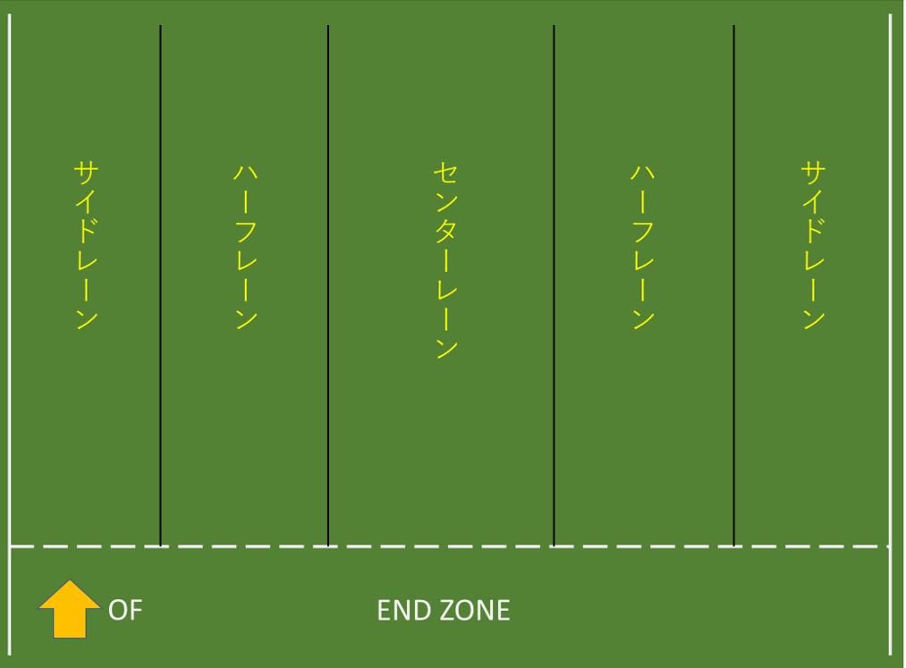 f:id:TokyoDarwin:20200519000839p:plain
