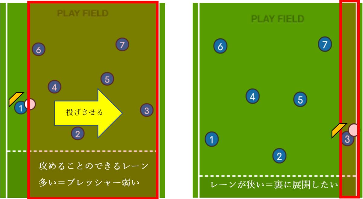 f:id:TokyoDarwin:20200519000932p:plain