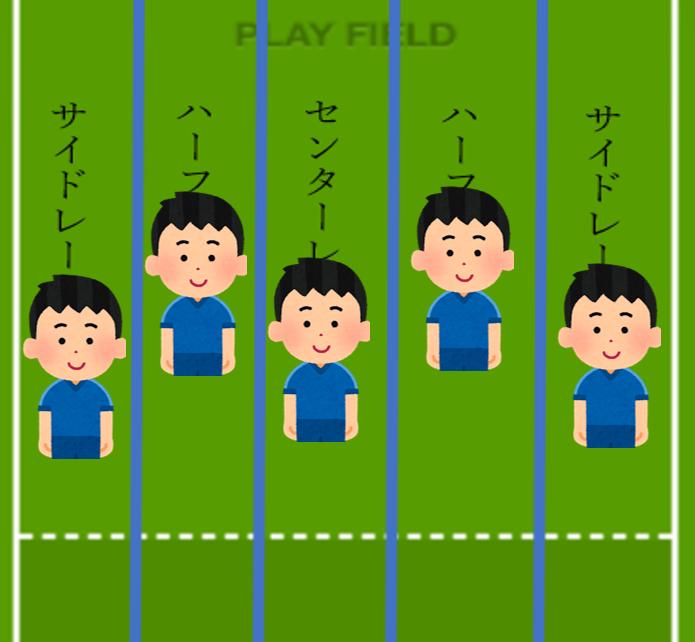 f:id:TokyoDarwin:20200519001013p:plain