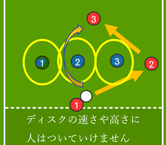 f:id:TokyoDarwin:20200519001048p:plain