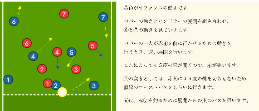 f:id:TokyoDarwin:20200614161516p:plain