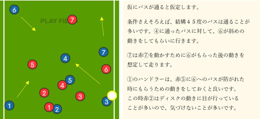 f:id:TokyoDarwin:20200614161530p:plain