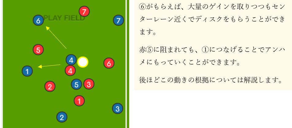 f:id:TokyoDarwin:20200614161544p:plain