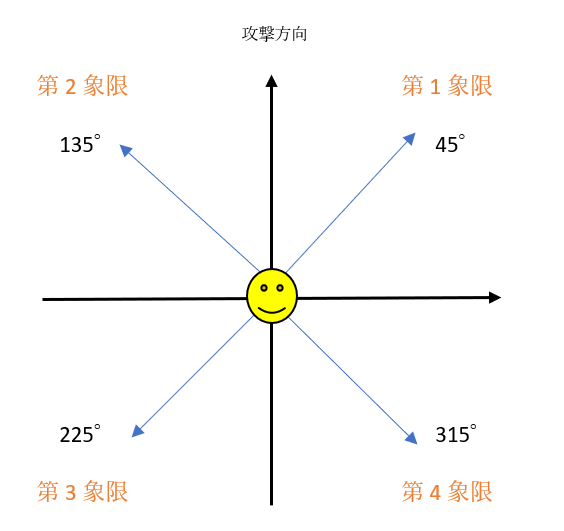 f:id:TokyoDarwin:20200614162105p:plain
