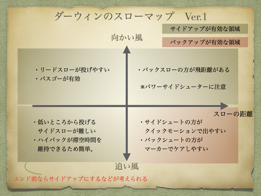 f:id:TokyoDarwin:20200704033159j:plain