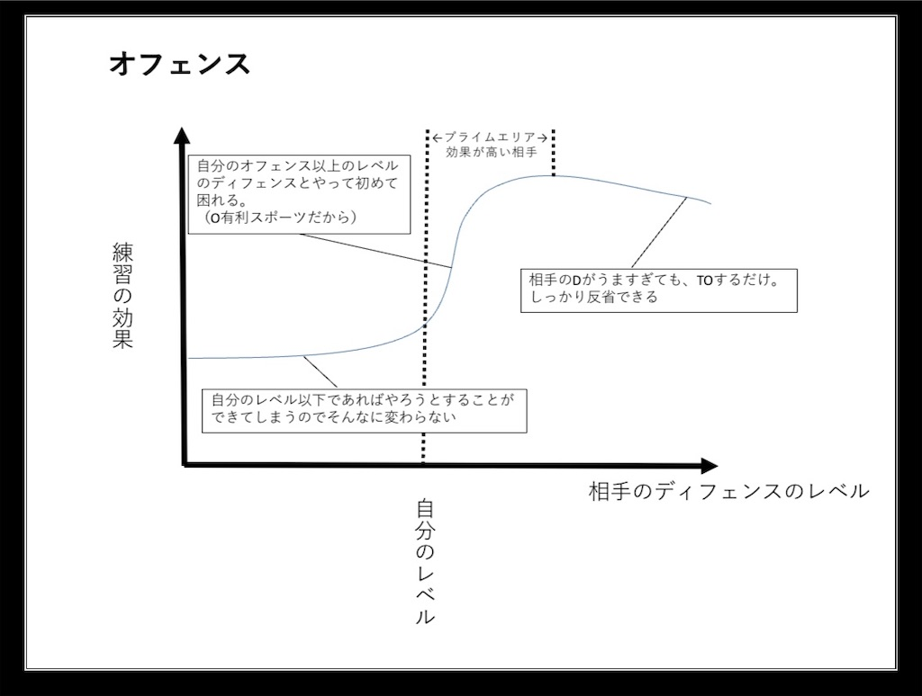 f:id:TokyoDarwin:20210104141059j:image