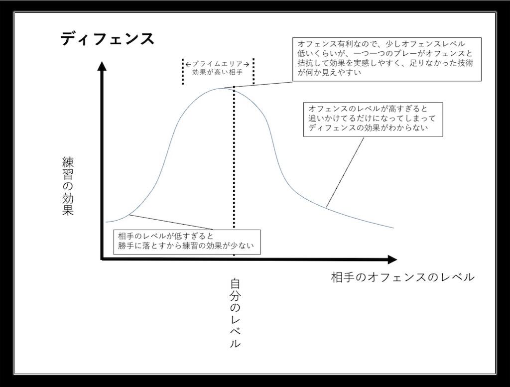 f:id:TokyoDarwin:20210104141459j:image