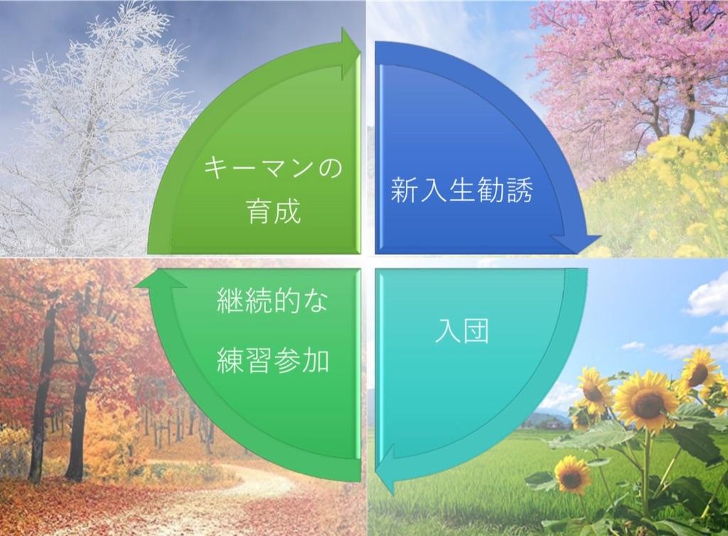 f:id:TokyoDarwin:20210124131752j:image