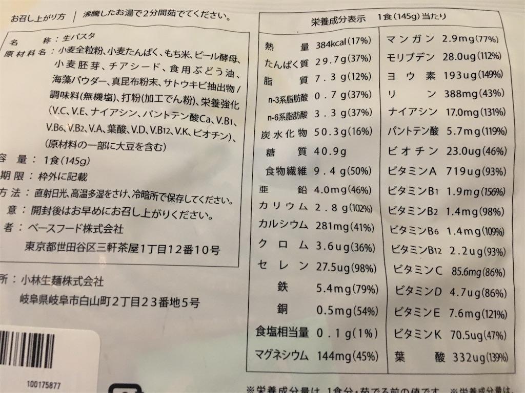 f:id:TokyoGyango:20170617194229j:image