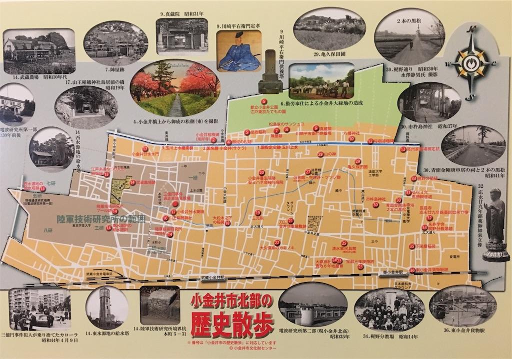 f:id:TokyoGyango:20190213190031j:image