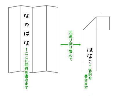 f:id:TomCat:20110527144911j:image
