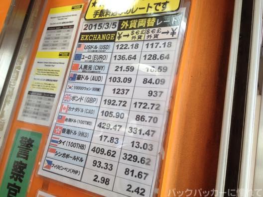 20150416175031 - 新宿の金券ショップ「大黒屋」で円からUSドルへ外貨両替