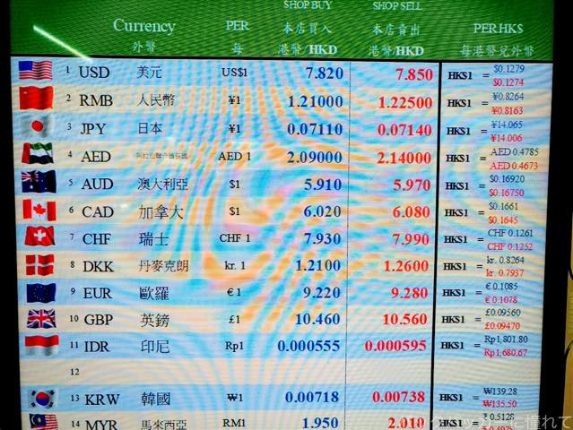 20180906233201 - 円から香港ドルへ両替!空港と重慶大厦の併用でお得な旅