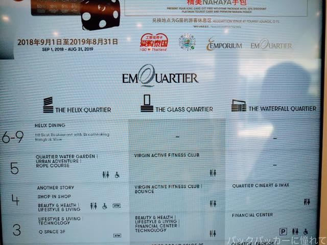 20190203185645 - バンコクの人気店「アーノズブッチャーステーキ(Arno's Butcher) 」プロンポンのエムクオーティエ店の味は?