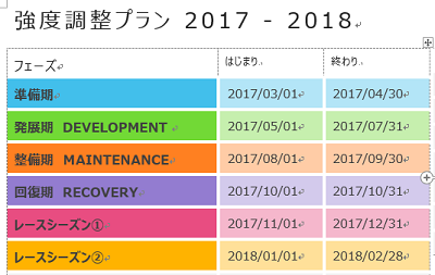 f:id:Tomo-Cruise:20170308191520p:plain