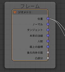 Blender ノードエディタ フレームに追加時