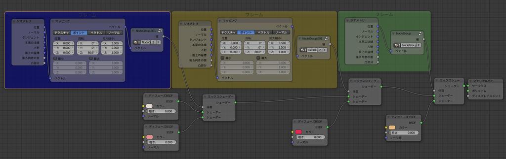 Blender ノードエディタ グループでノードをまとめる