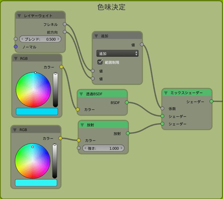 Blenderでホログラムのようなマテリアル(色味決定)