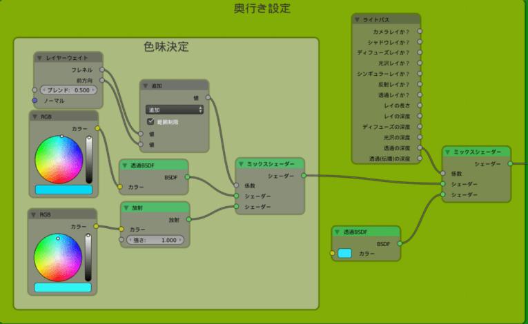 Blenderでホログラムのようなマテリアル(奥行き設定)