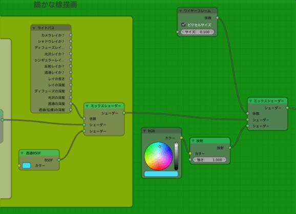 Blenderでホログラムのようなマテリアル(細かな線描画)