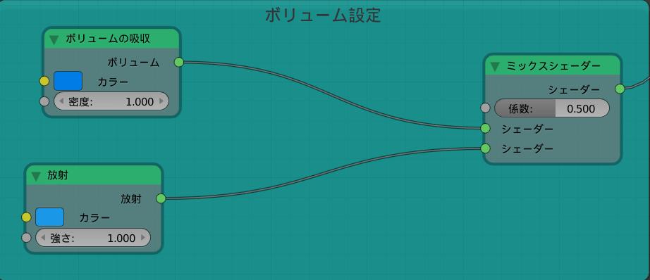 Blenderでホログラムのようなマテリアル(ボリューム設定)