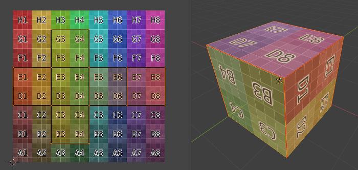 BlenderのUVにカラーチェッカーを適用した時