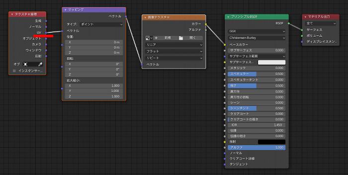 Blenderで画像テクスチャを表示させるときのノード