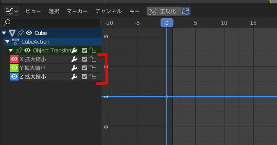 Blenderのグラフエディター画面でキーフレームを選択している状態