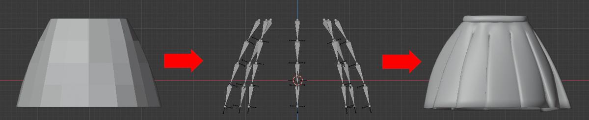 BlenderでIKとクロスシミュレーションを使ったスカートのリギングの概要