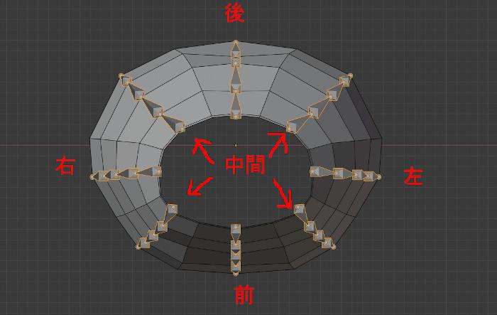 Blenderでスカートリギングをするためのクロスシミュレーション用のアーマチュア全体