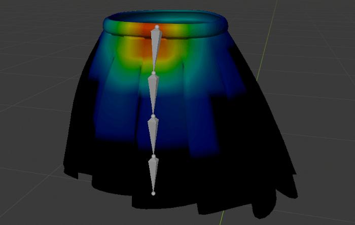 Blenderでスカートリギングのスカートオブジェクトのウェイト設定