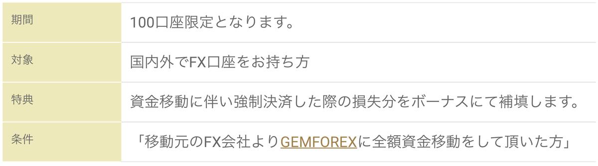 f:id:TomyFX:20210501213036j:plain
