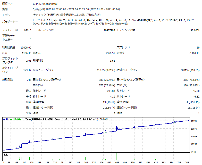 f:id:TomyFX:20210530135701p:plain