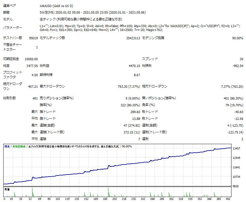 f:id:TomyFX:20210530135710p:plain