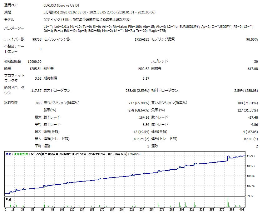 f:id:TomyFX:20210530135835p:plain