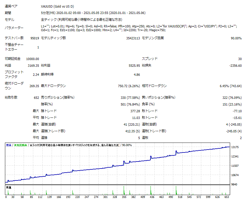 f:id:TomyFX:20210530135843p:plain